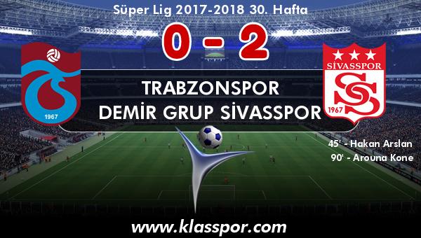 Trabzonspor 0 - Demir Grup Sivasspor 2