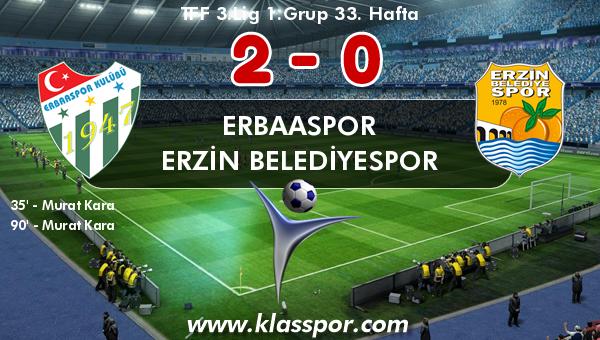 Erbaaspor 2 - Erzin Belediyespor 0