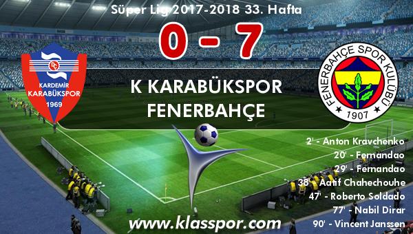 K Karabükspor 0 - Fenerbahçe 7
