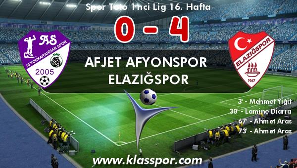 Afjet Afyonspor  0 - Elazığspor 4