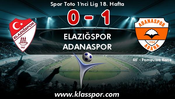 Elazığspor 0 - Adanaspor 1
