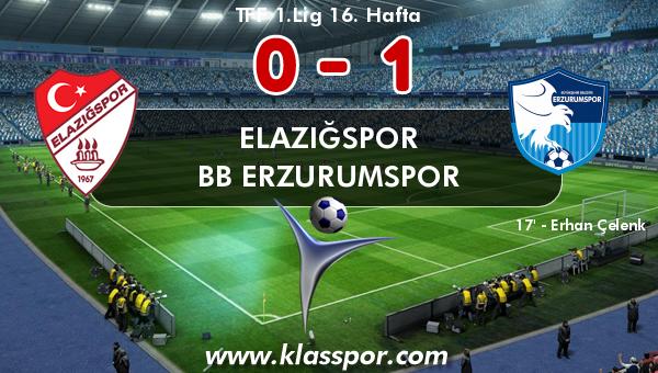 Elazığspor 0 - BB Erzurumspor 1