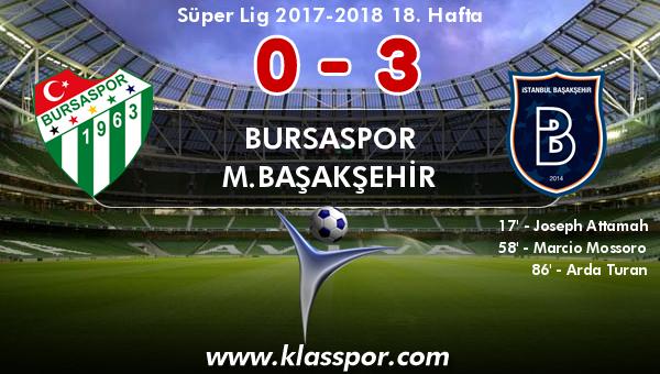 Bursaspor 0 - M.Başakşehir 3