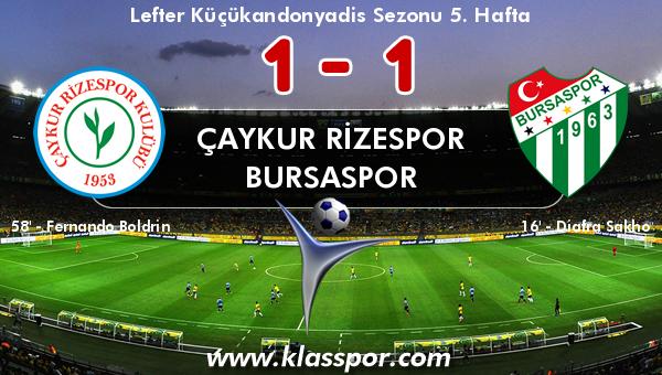 Çaykur Rizespor 1 - Bursaspor 1