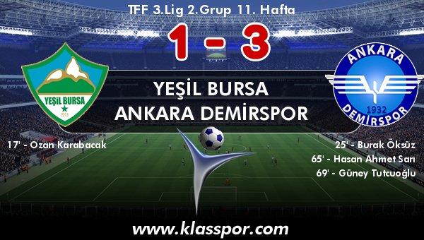 Ankara Demirspor, Bursa'dan şen döndü