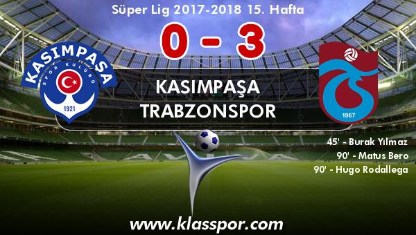 Kasımpaşa 0 - Trabzonspor 3