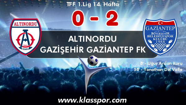 Altınordu 0 - Gazişehir Gaziantep FK 2