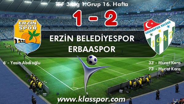 Erzin Belediyespor 1 - Erbaaspor 2