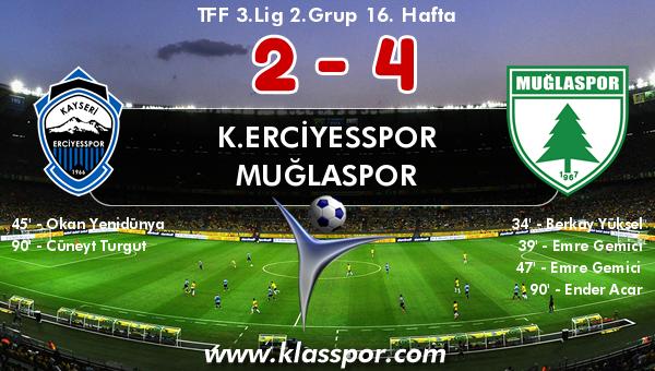 K.Erciyesspor 2 - Muğlaspor 4