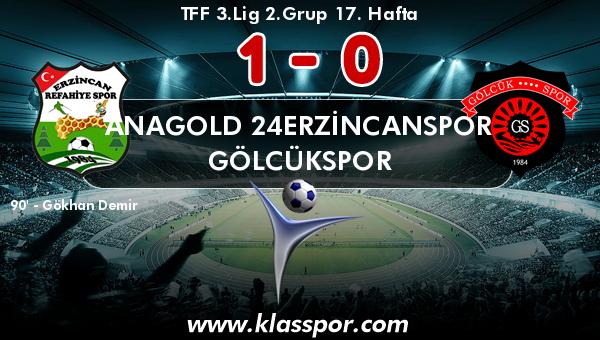 Anagold 24Erzincanspor 1 - Gölcükspor 0