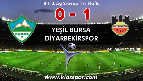 Yeşil Bursa 0 - Diyarbekirspor 1