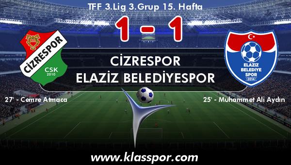 Cizrespor 1 - Elaziz Belediyespor 1