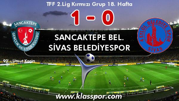 Sancaktepe Bel. 1 - Sivas Belediyespor 0