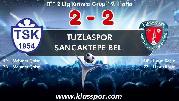 Tuzlaspor 2 - Sancaktepe Bel. 2