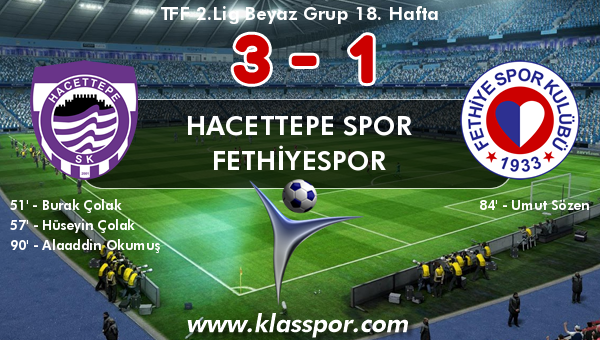 Hacettepe Spor 3 - Fethiyespor 1