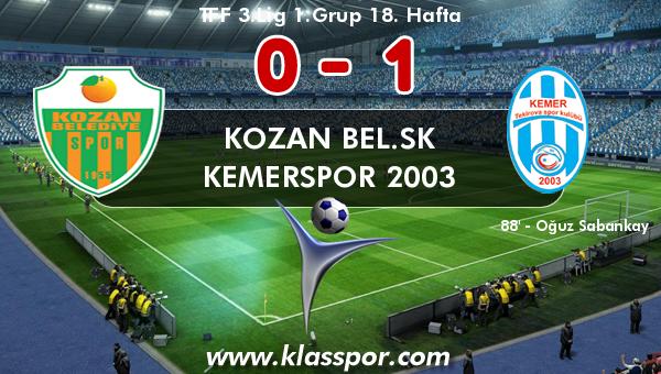 Kozan Bel.SK 0 - Kemerspor 2003 1