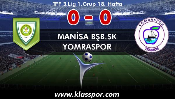 Manisa BŞB.SK 0 - Yomraspor 0