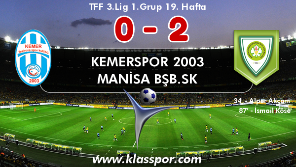 Kemerspor 2003 0 - Manisa BŞB.SK 2