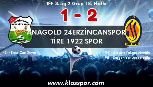 Anagold 24Erzincanspor 1 - Tire 1922 Spor 2