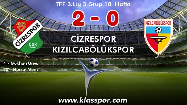 Cizrespor 2 - Kızılcabölükspor 0