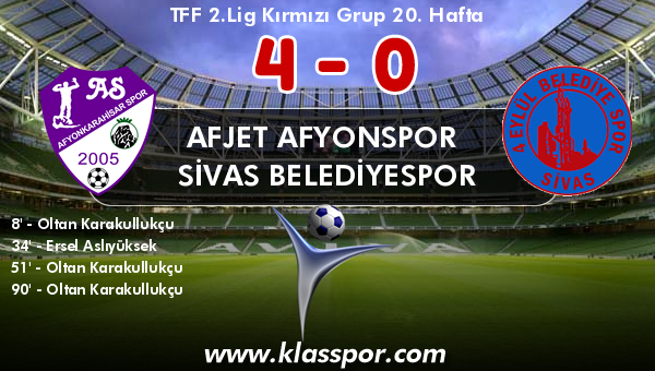Afjet Afyonspor  4 - Sivas Belediyespor 0