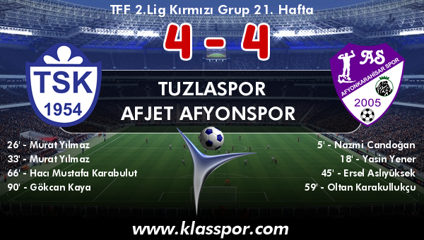 Tuzlaspor 4 - Afjet Afyonspor  4