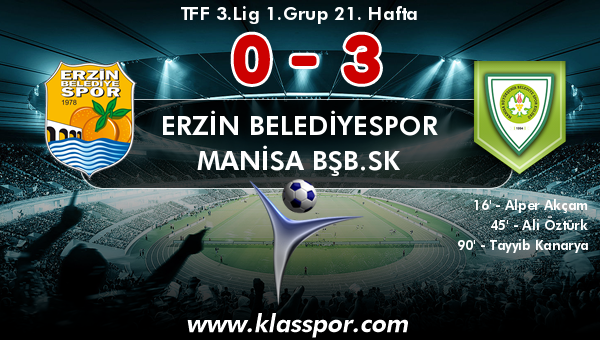 Erzin Belediyespor 0 - Manisa BŞB.SK 3