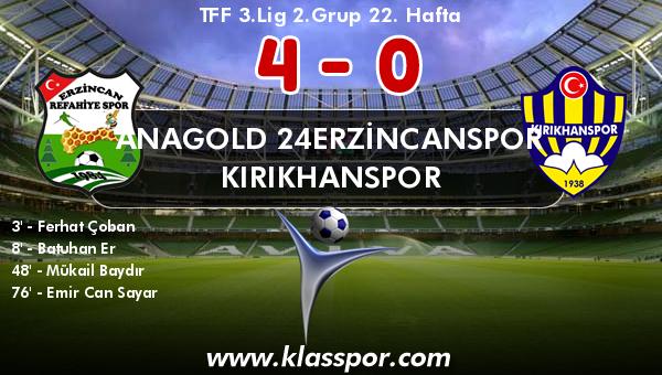 Anagold 24Erzincanspor 4 - Kırıkhanspor 0