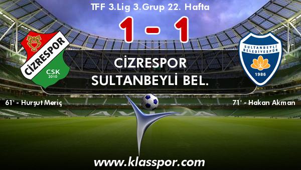 Cizrespor 1 - Sultanbeyli Bel. 1