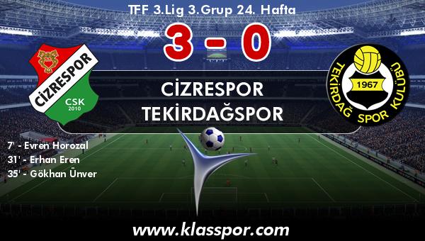 Cizrespor 3 - Tekirdağspor 0