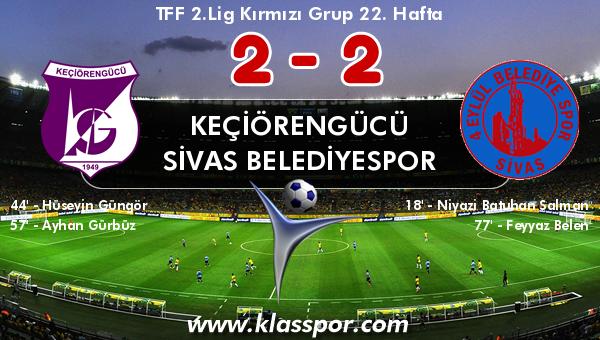 Keçiörengücü 2 - Sivas Belediyespor 2