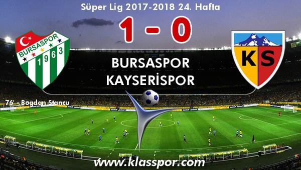Bursaspor 1 - Kayserispor 0