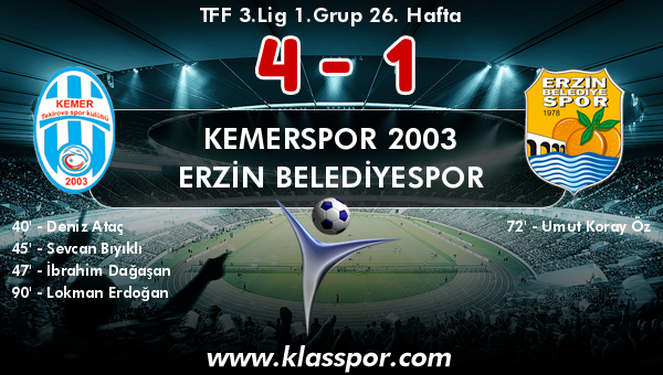 Kemerspor 2003 4 - Erzin Belediyespor 1