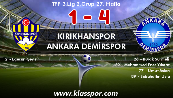 Kırıkhanspor 1 - Ankara Demirspor 4
