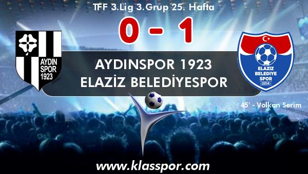 Aydınspor 1923 0 - Elaziz Belediyespor 1