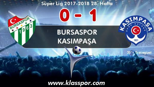 Bursaspor 0 - Kasımpaşa 1