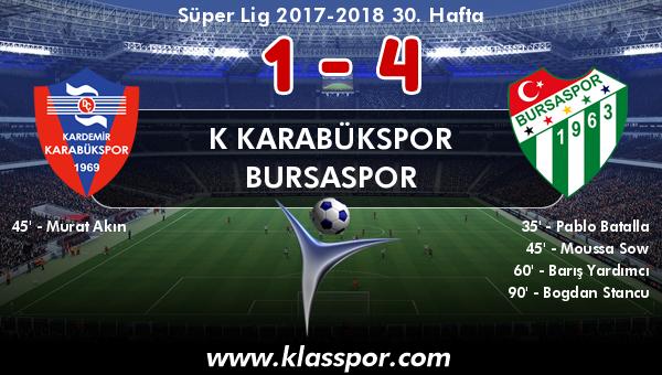 K Karabükspor 1 - Bursaspor 4