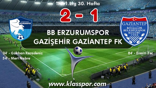 BB Erzurumspor 2 - Gazişehir Gaziantep FK 1