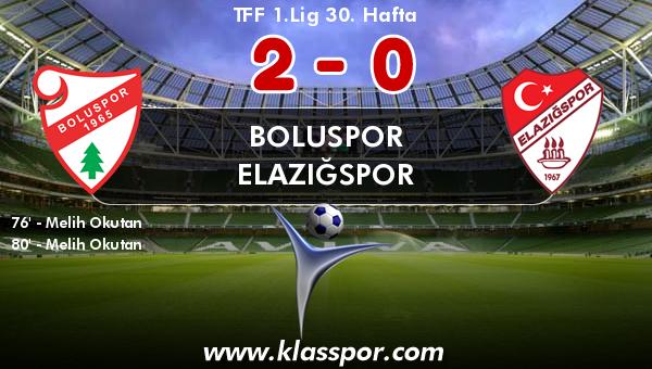 Boluspor 2 - Elazığspor 0