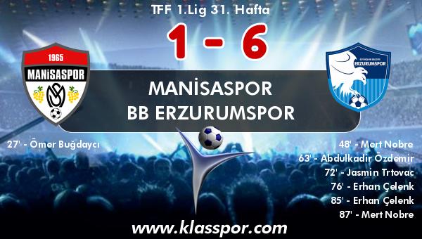 Manisaspor 1 - BB Erzurumspor 6