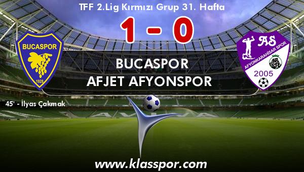 Bucaspor 1 - Afjet Afyonspor  0