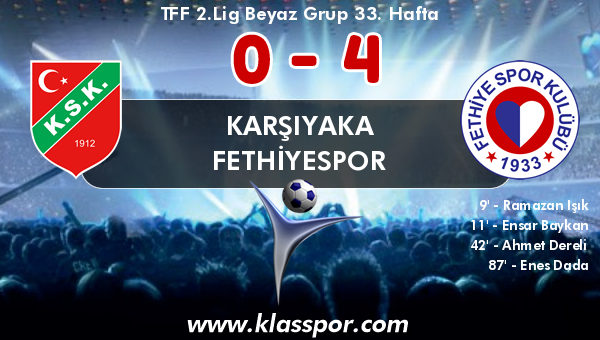 Karşıyaka 0 - Fethiyespor 4