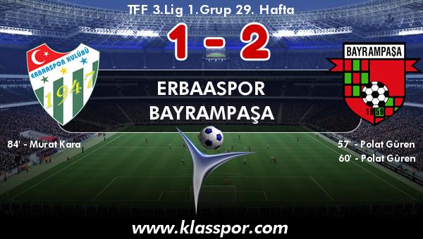 Erbaaspor 1 - Bayrampaşa 2