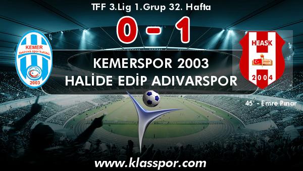 Kemerspor 2003 0 - Halide Edip Adıvarspor 1