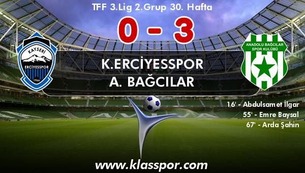 K.Erciyesspor 0 - A. Bağcılar 3