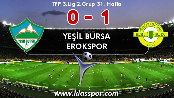 Yeşil Bursa 0 - Erokspor 1