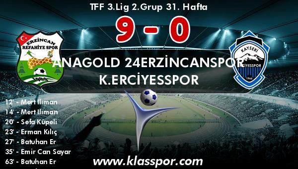 Anagold 24Erzincanspor 9 - K.Erciyesspor 0
