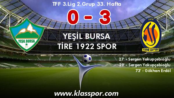 Yeşil Bursa 0 - Tire 1922 Spor 3