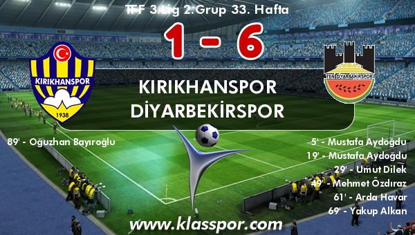 Kırıkhanspor 1 - Diyarbekirspor 6