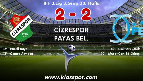 Cizrespor 2 - Payas Bel. 2